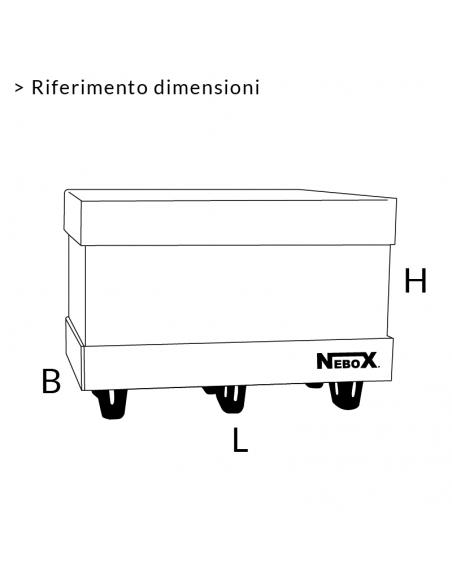 Riferimento dimensioni NeboX antiumidità 2 onde