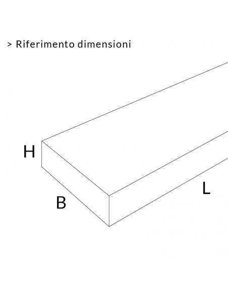 Riferimento dimensioni listelli di rinforzo in legno